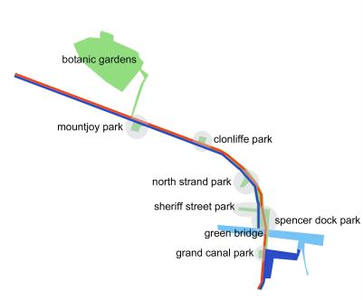 "Green and Blue walk: Dublin's Metamorphosis... ""Botanic Spine"": Urban greenway and CPUL"