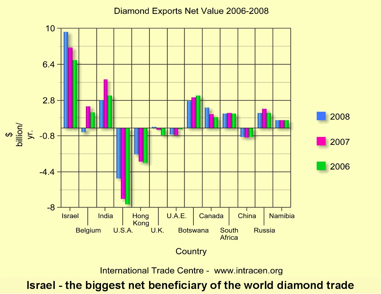 a here hoax diamonds features why conflict are diamond free heres s