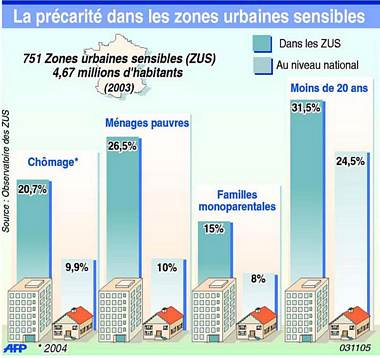 amiens single parents View the amiens suburb profile with amiens's median unit & house prices young families - families, extended families and single parents under 35.