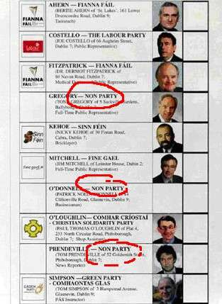 "Image of ballot paper with independents indicated as ""Non Party"""