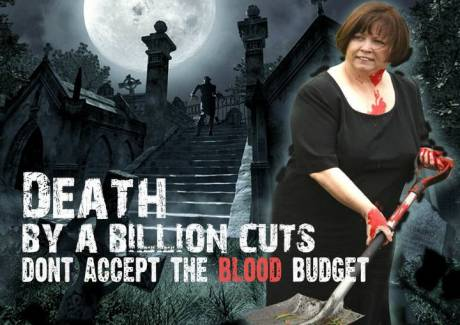 Dont Accept the Blood Budget