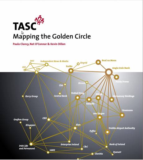 Mapping the golden Circle of the Irish Banking, Business and Political elite