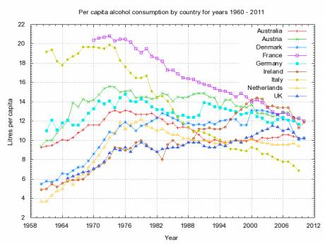 alcohol_per_capita_consumption_by_country.png